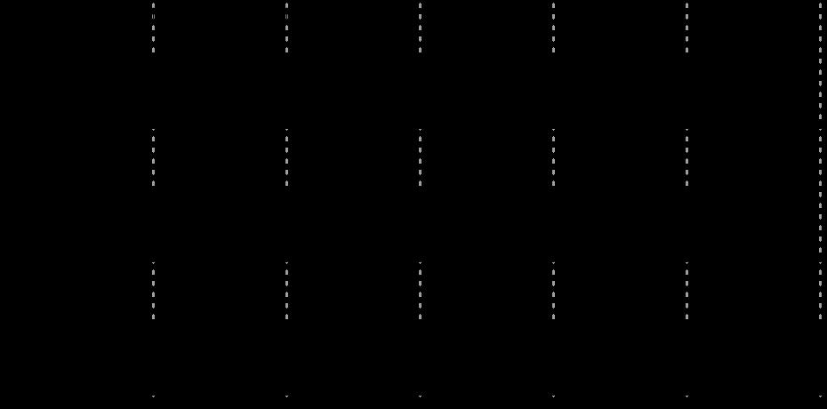 树莓派Zero W GPIO控制 树莓派 第4张