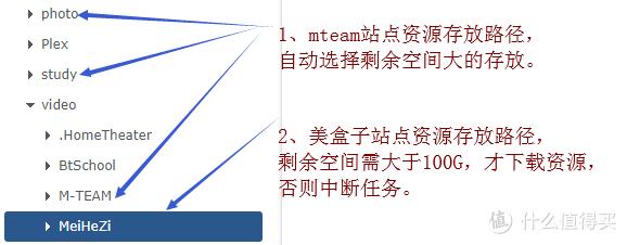 Transmission+RSS定时批量下载pt资源与Autoremove-torrents批量删除资源 经验教程 第2张